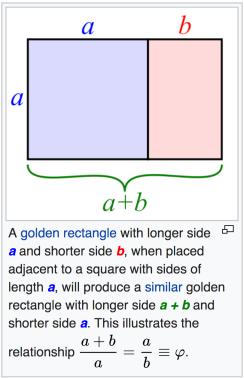 The Golden Rectangle